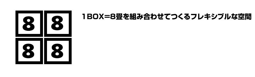 1BOX=8畳を組み合わせて作るフレキシブルな空間